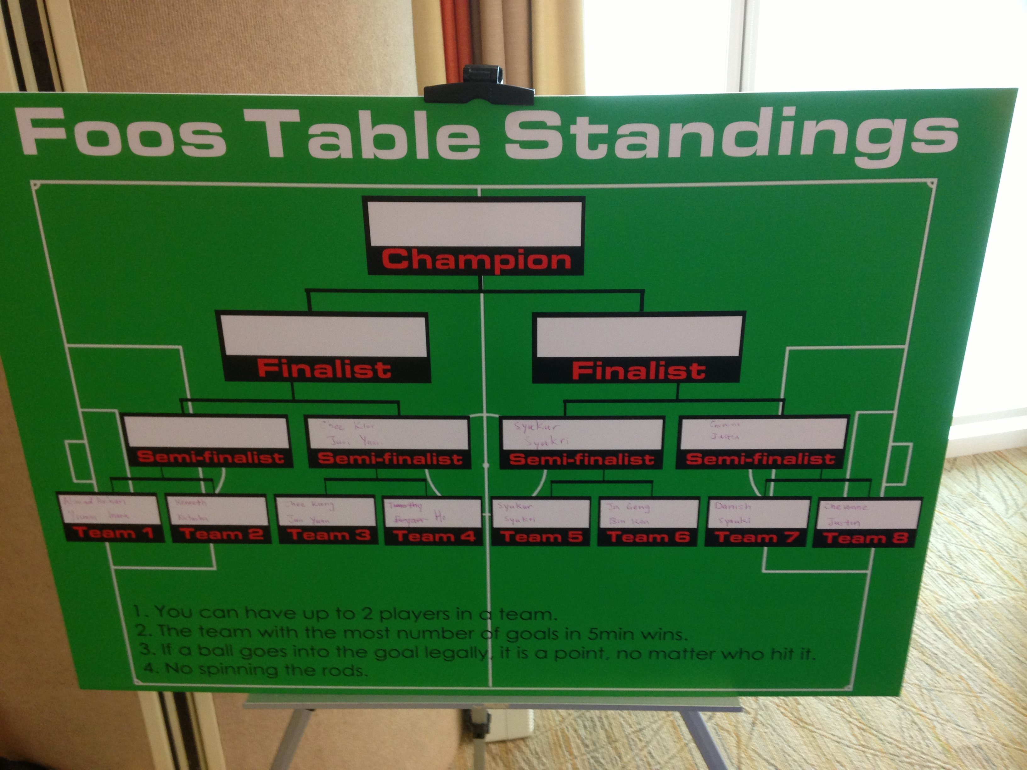 Football Table standings